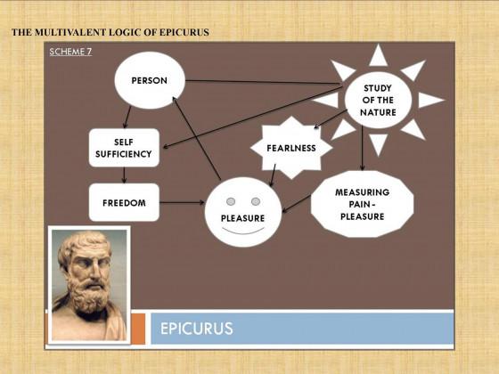 Epicurus - Multivalent Logic