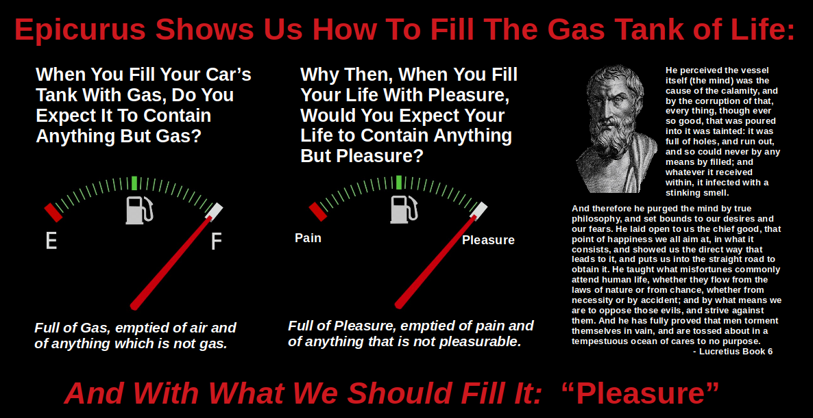 Filling The Gas Tank Of Life