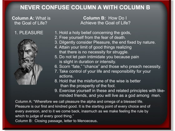 Never Confuse Column A and Column B