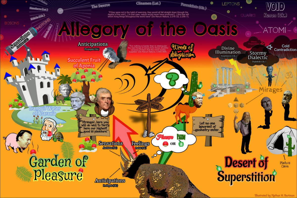 Allegory of the Oasis - By Nathan Bartman