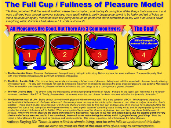 PD3 - The Fullness of Pleasure Model