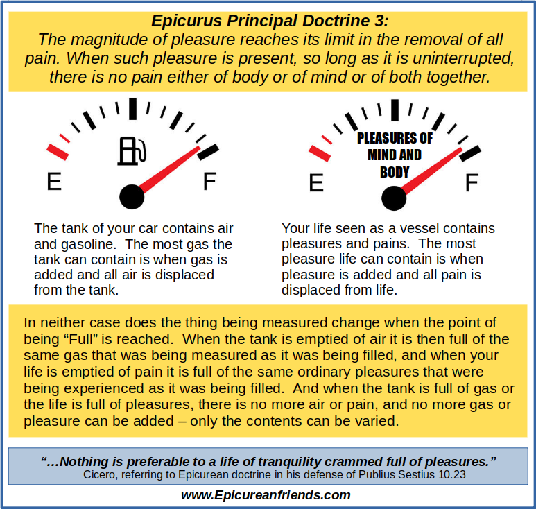 Principal Doctrine 3 - The Full Tank Analogy